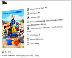 Movie Poster Сodecanyon плагин Wordpress для граббинга, парсинга описания фильмов IMDB с сохранением на сайт