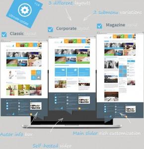 One Touch Themeforest многофункциональный шаблон интернет магазина, блога или портфолио Wordpress