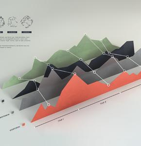 Возможности анимационных 3d-технологий в продвижении компании
